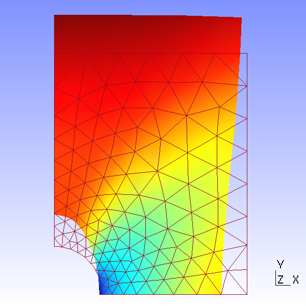 Finite Element Analysis - Code Aster